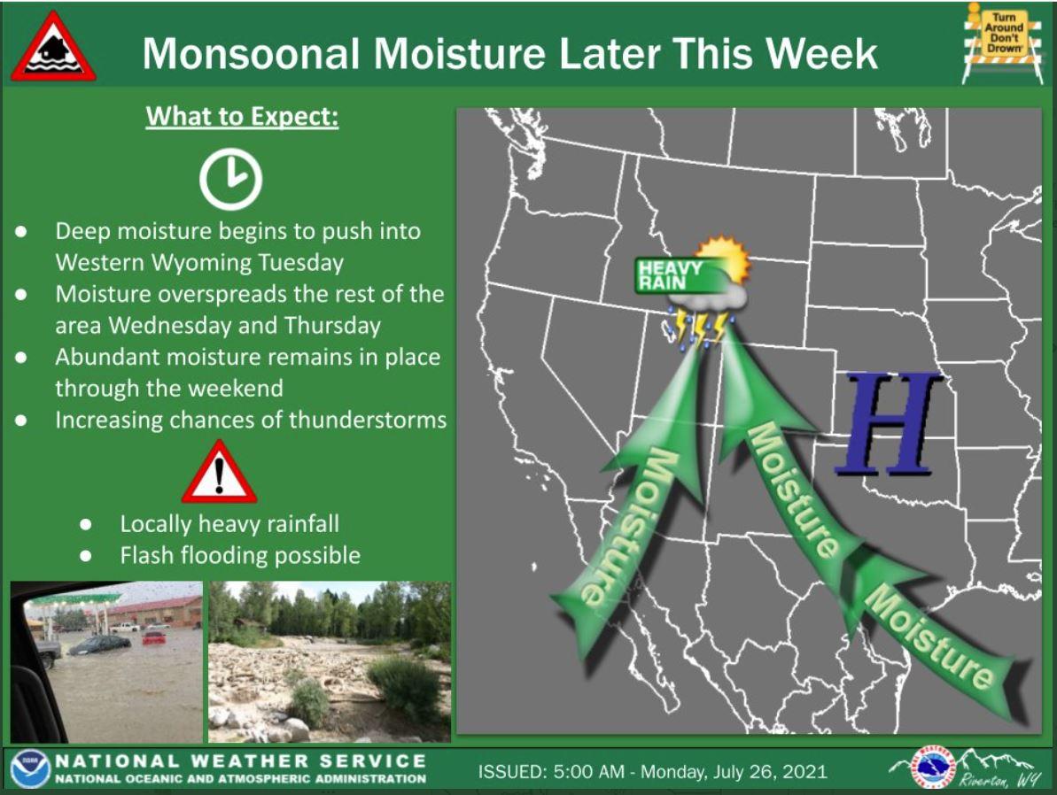Flash Flood Warnings For Bighorn Basin