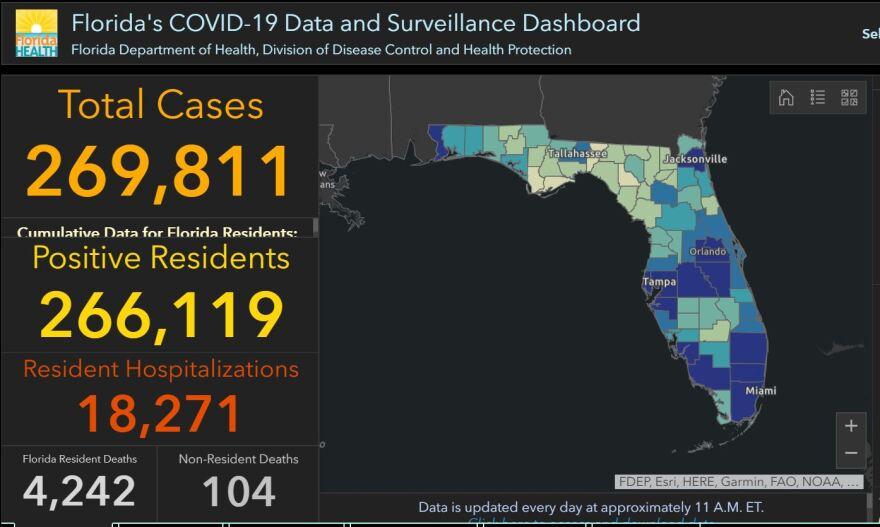 Florida's coronavirus dashboard