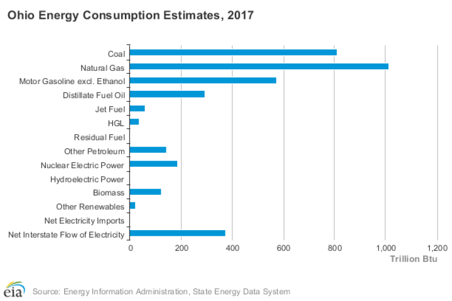 energy_consumption_chart.png