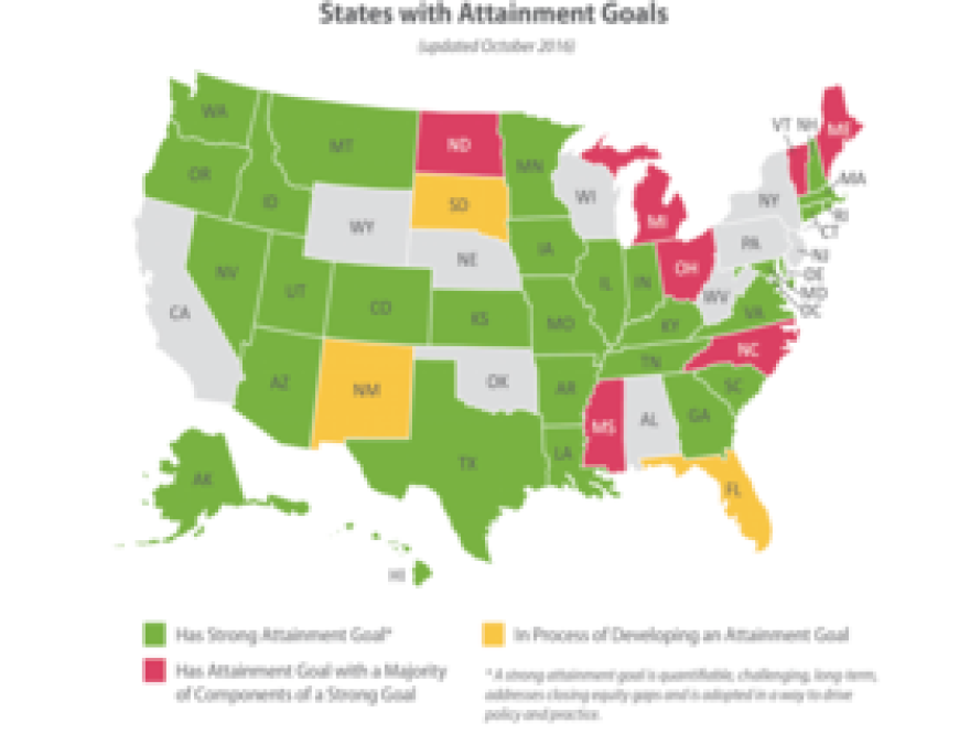 Educational attaintment goals by state