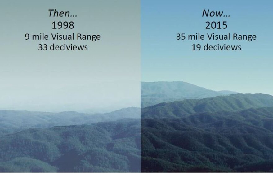 Then and now views show how visibility has improved at Great  Smoky Mountains National Park.