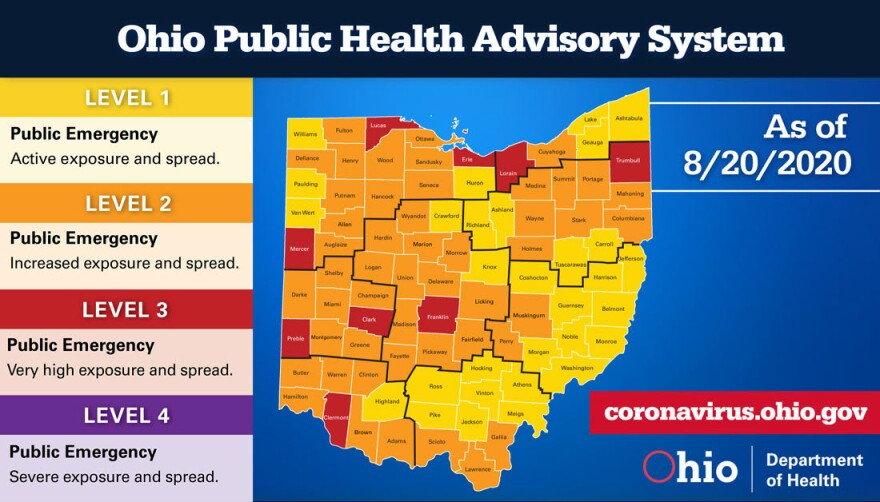 Ohio Public Health Advisory System as of 8-20-2020