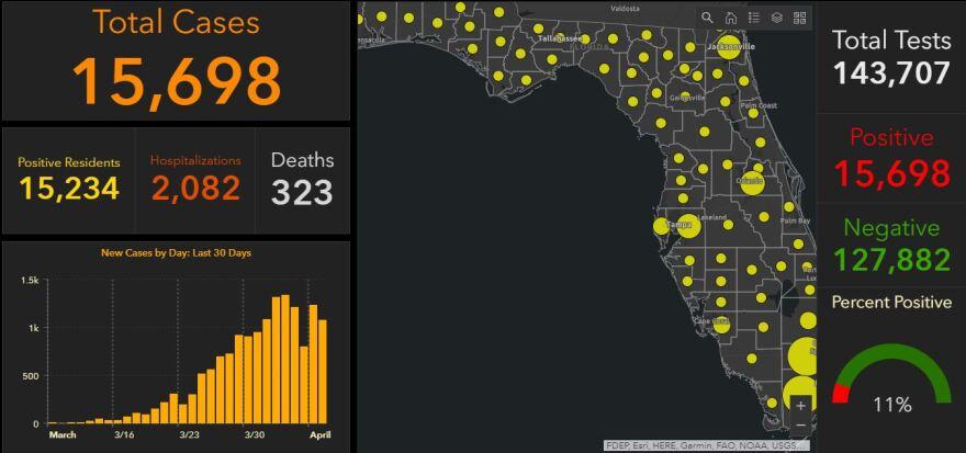 Florida Department of Health COVID-19 dashboard