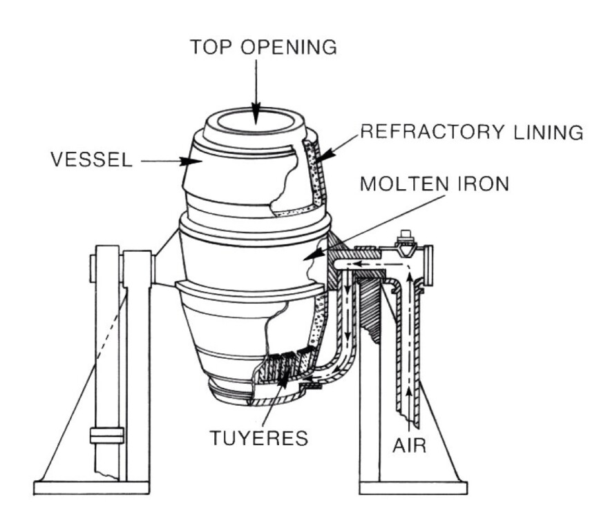 The Bessemer process made steel even stronger by introducing more air and removing more impurities from iron.