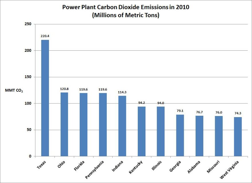 Power_plant_CO2_emissions.jpg