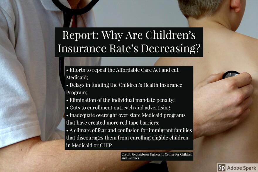 children_s_insurance_rates_graphic.jpg