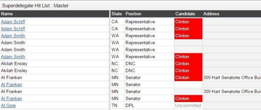Master list of super delegates from superdelegatelist.com