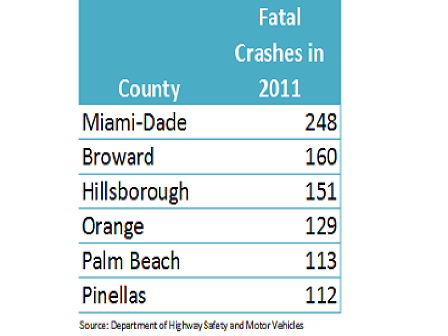 fatal crashes in FL in 2011.png