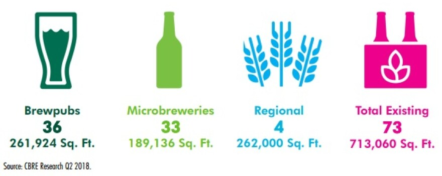 photo of Cleveland breweries data