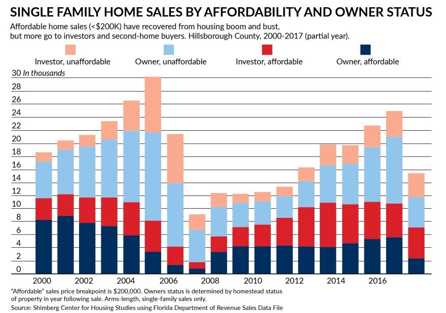 affordability_chart.jpg