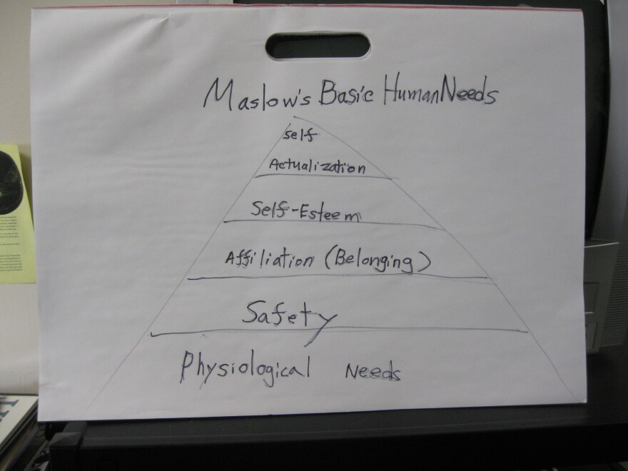 A teaching tool used by the counselors.