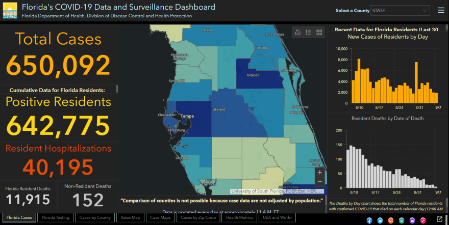 a screenshot of the Florida Department of Health dashboard showing COVID cases