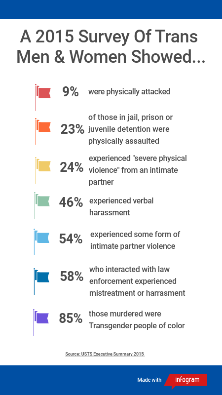 survey-of-trans-men-and-women.png