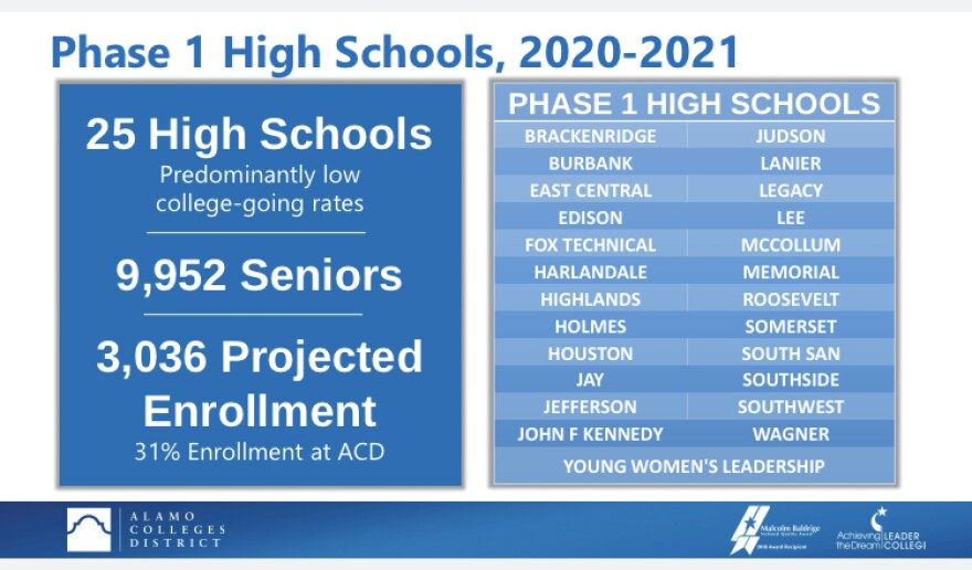 The 25 high schools selected for the first phase of AlamoPROMISE.