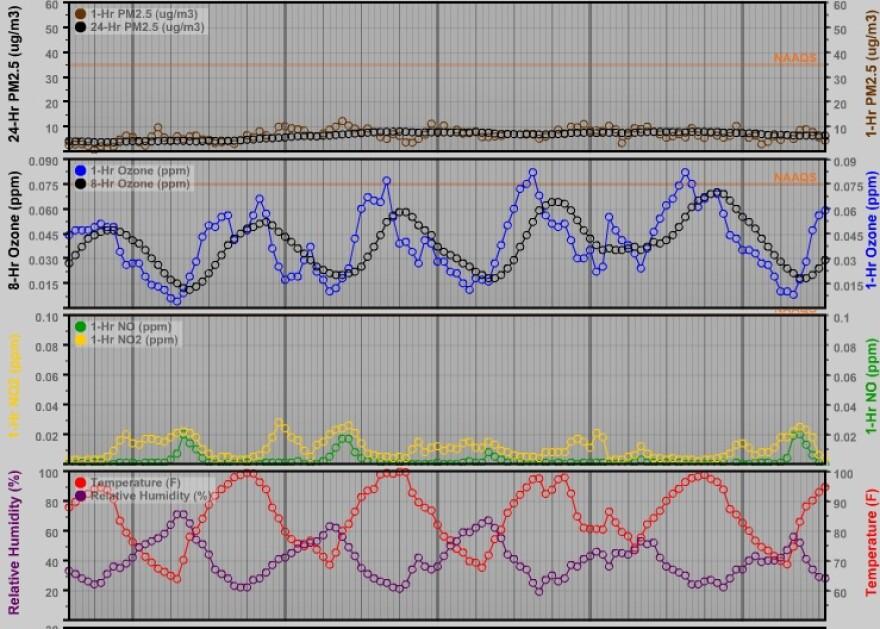 trend_chart.jpg