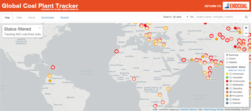 A screen capture shows 903 coal-fired units with permit, pre-permit and under construction. (Global Coal Plant Tracker)