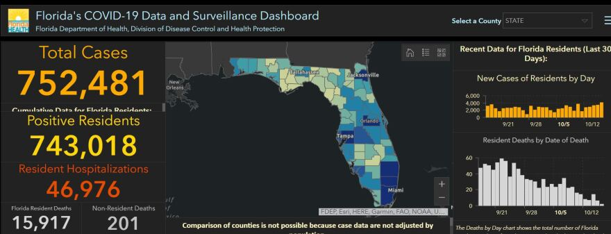 The state of Florida reported 4,004 new cases of coronavirus on Saturday.