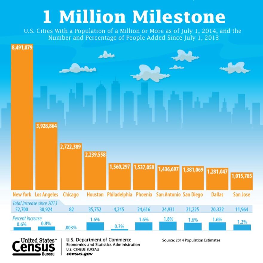 census_graphic.jpg