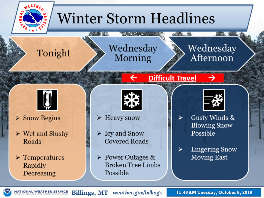 The National Weather Service has issued a winter storm warning for most of Montana October 9 through 10.