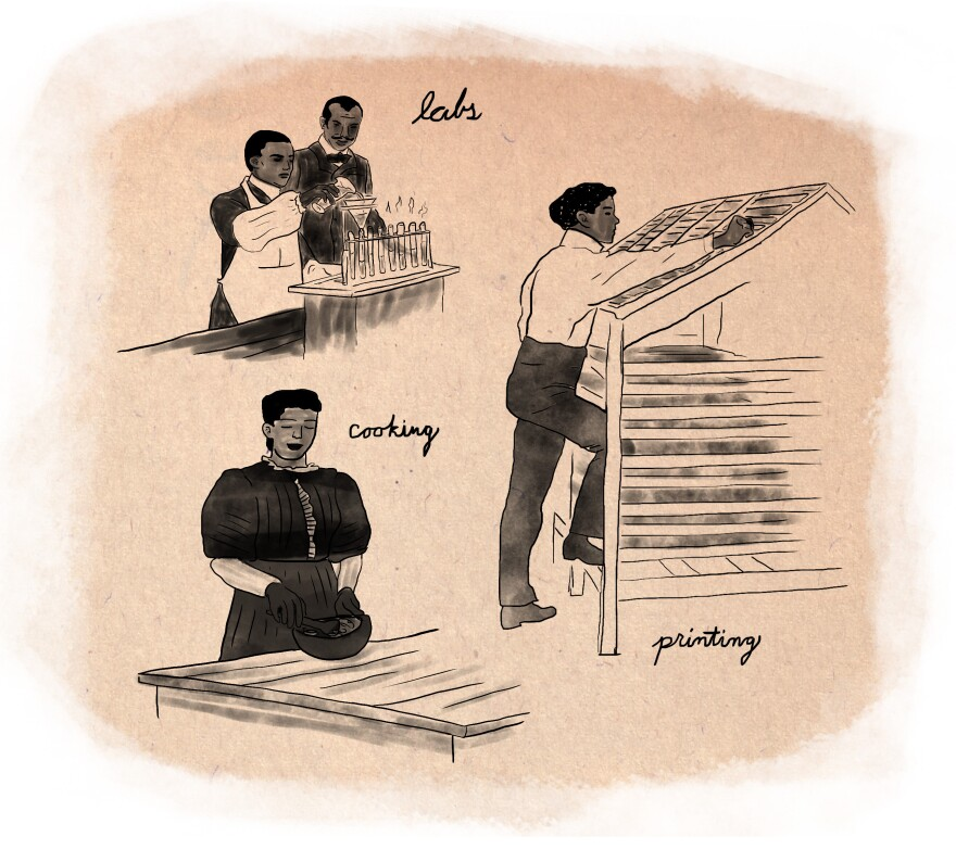 In addition to academic basics – history, English and math – each student learned a trade. Women studied housekeeping and sewing, while men worked in areas such as farming, carpentry and brickmaking.