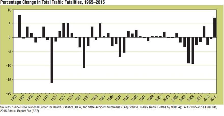 traffic_fatalities_chart.jpg