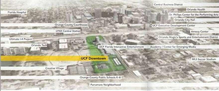 UCF-downtown.jpg