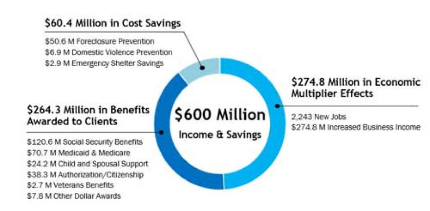 Economic-impact-chart.jpg