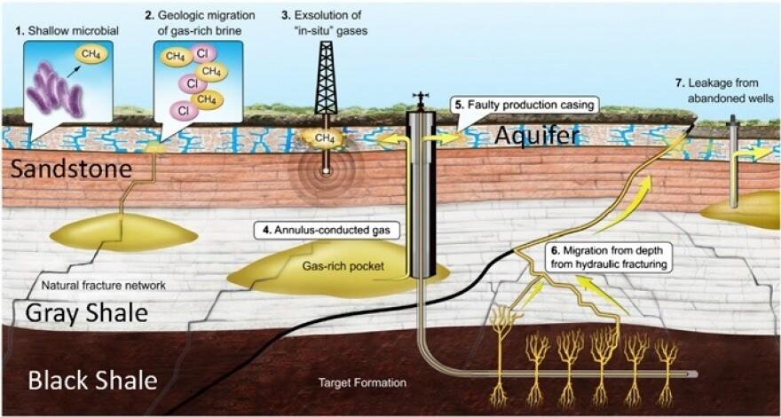Frackingcontamination_graphic.jpg