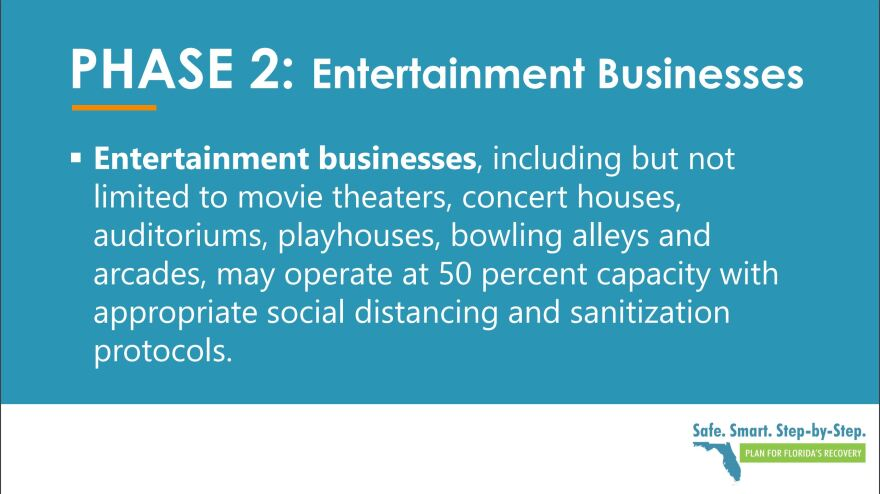 Explanation of Phase 2 effect on entertainment businesses.