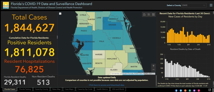 The Florida Department of Health publishes a daily dashboard of coronavirus across the state.