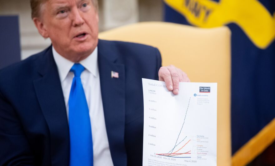 President Trump, seen here in the Oval Office on Wednesday, holds up a chart showing that the United States has done more total tests than a number of peer nations.