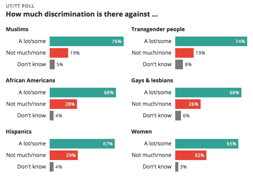 discrimination_poll_p1.png