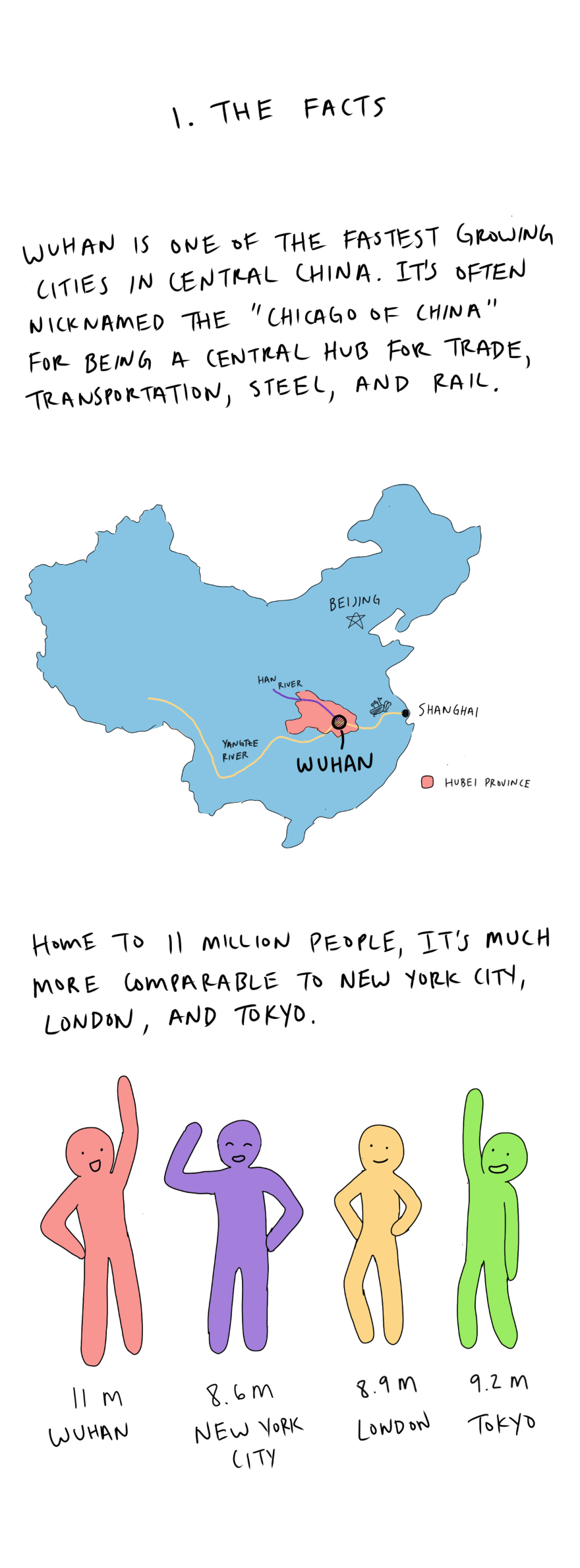 'The Wuhan I Know'