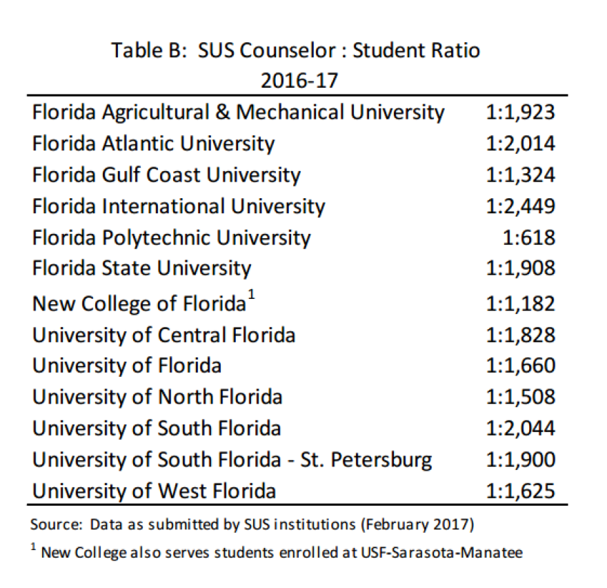 student_to_counselor_ratio.png