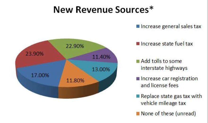 revenue_sources_0.jpg