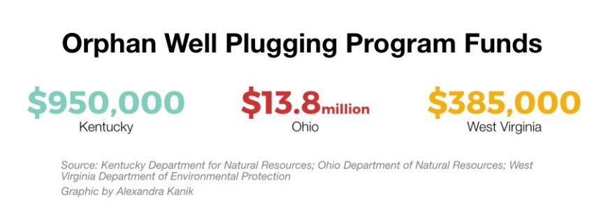 orphan-wells-funds.jpg