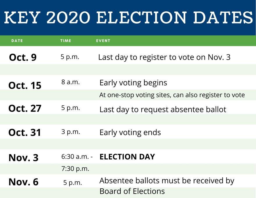 key-election-dates_3.jpg