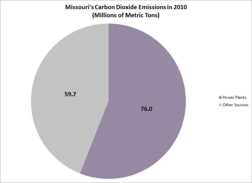 Missouri_CO2_emissions_2010.jpg