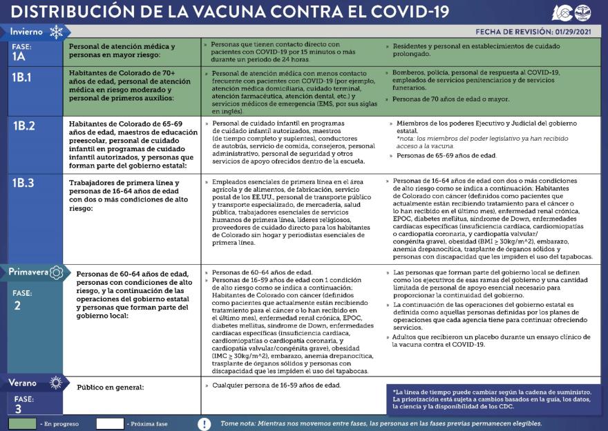 distribucion_de_la_vacunas.png
