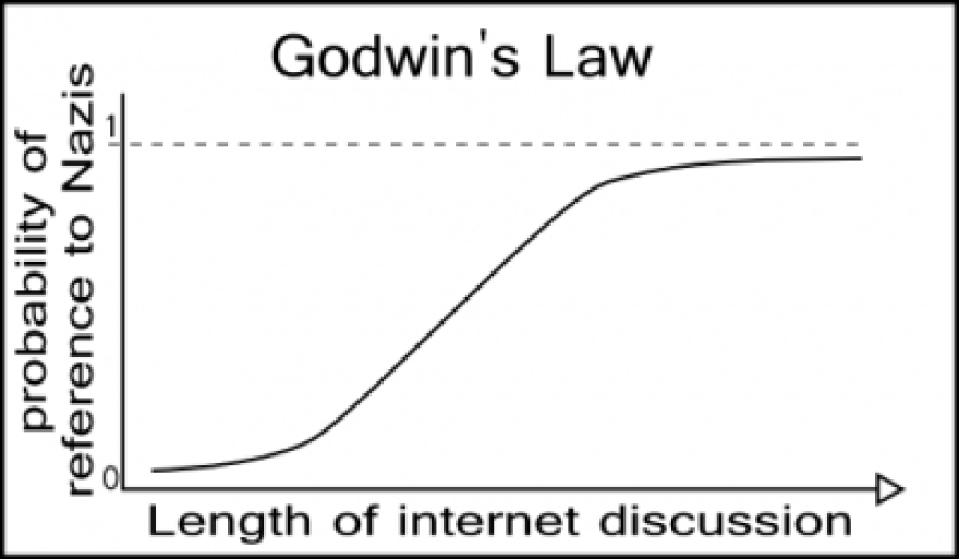 godwins-law1.jpg