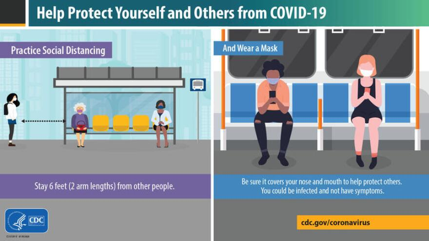 An infographic from the CDC illustrates social distancing and mask wearing to limit the spread of COVID-19.