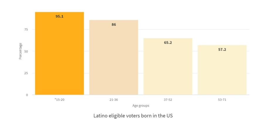 latino_eligible_voters.jpg