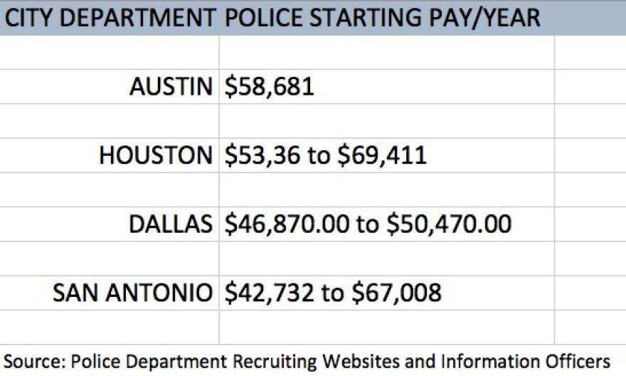 police_salaries_tx._reenteredjpg.jpg