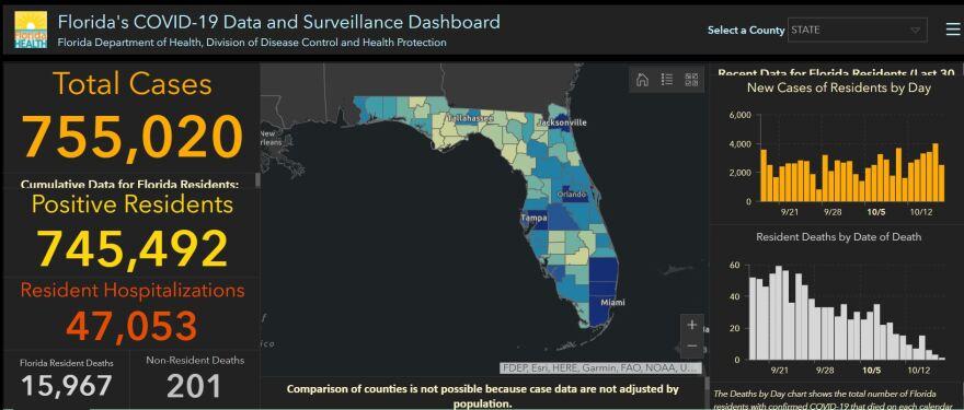 FL COVID database map