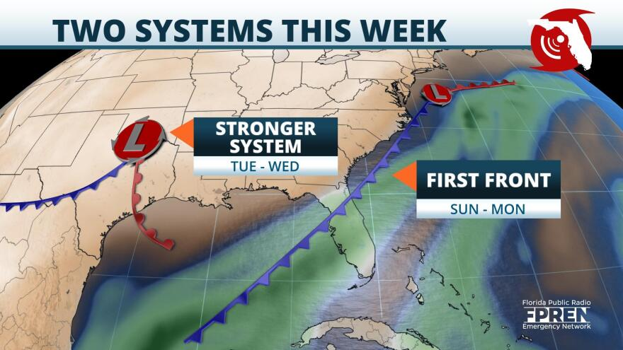 Two cold fronts expected to push through the Sunshine State this week