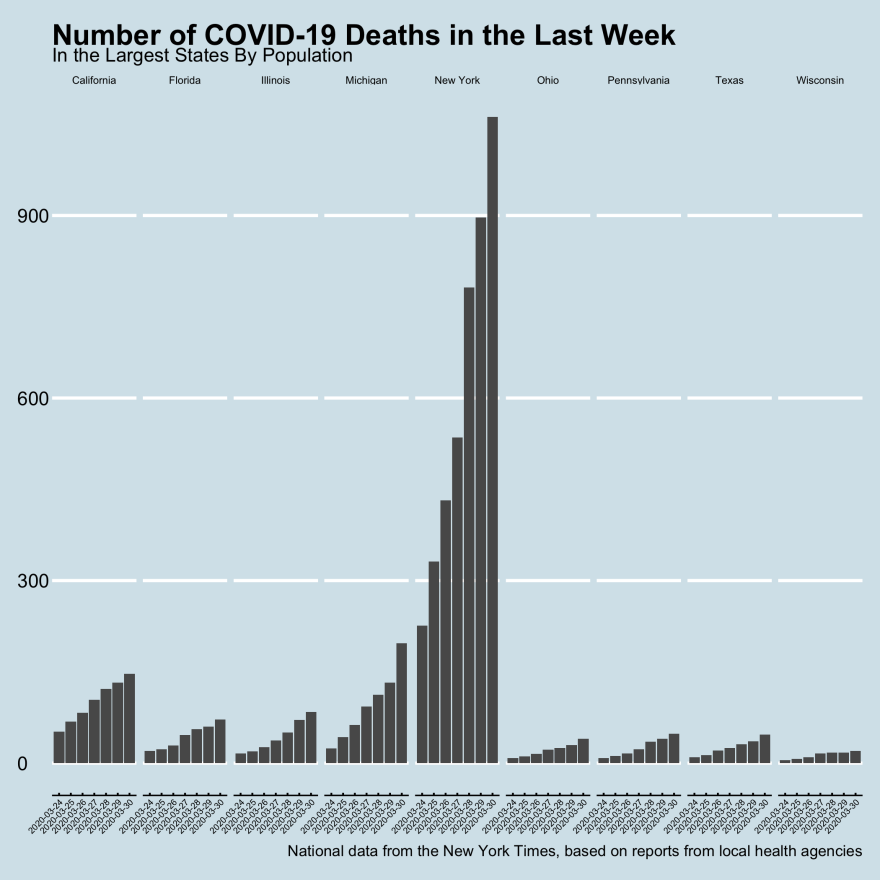 number_of_covid-19_deaths_in_the_last_week_1.png