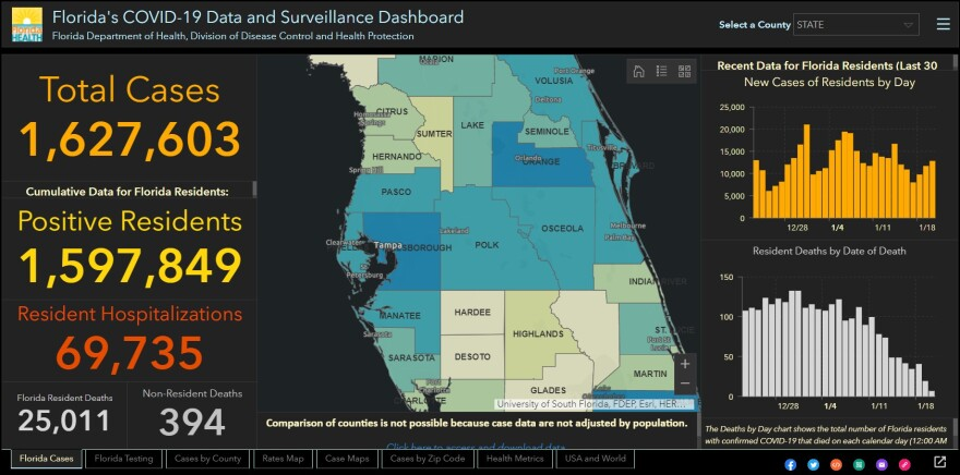 The Florida Department of Health daily dashboard shows COVID-19 numbers across the state