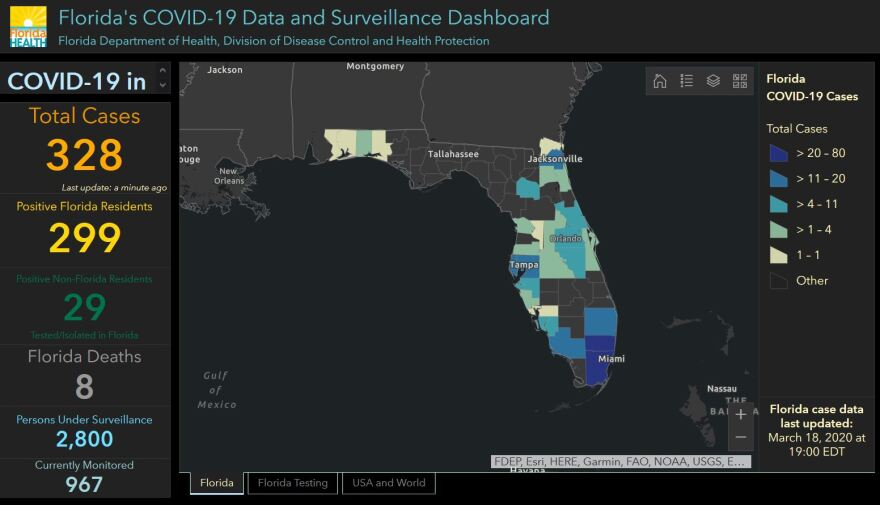 According to the Florida Department of Health's Wednesday evening update, 328 people in Florida have tested positive for COVID-19 and an eighth person has died.