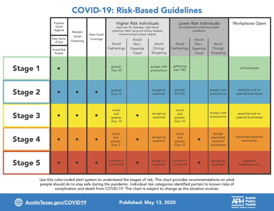risk_based_guidelines_png_0_0_0.png