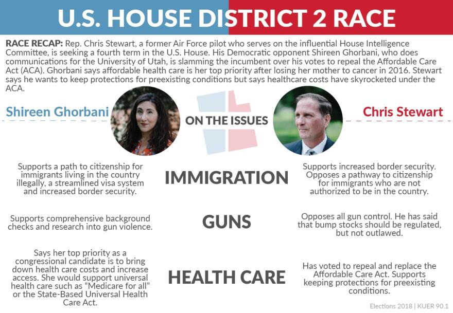 House-District-2_091118.jpg